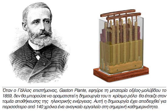 Gaston Plante εφευρέτης της μπαταρίας