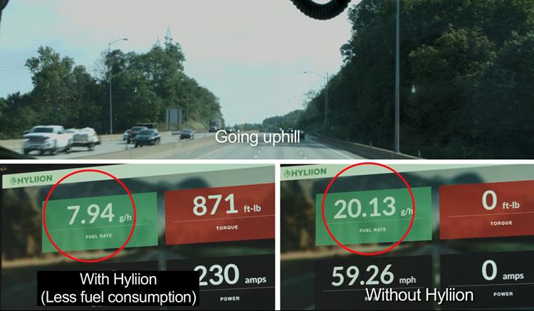 Η κατανάλωση καυσίμου φαίνεται σημαντικά μειωμένη με και χωρίς την χρήση του υβριδικού συστήματος