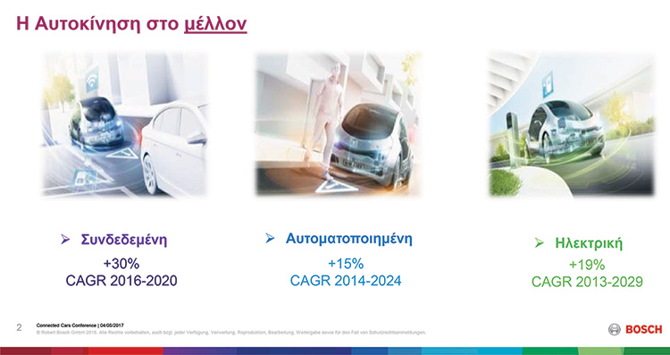 1st Connected Cars Conference