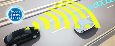 Toyota Safety Sense - Adaptive Cruise Control [video]