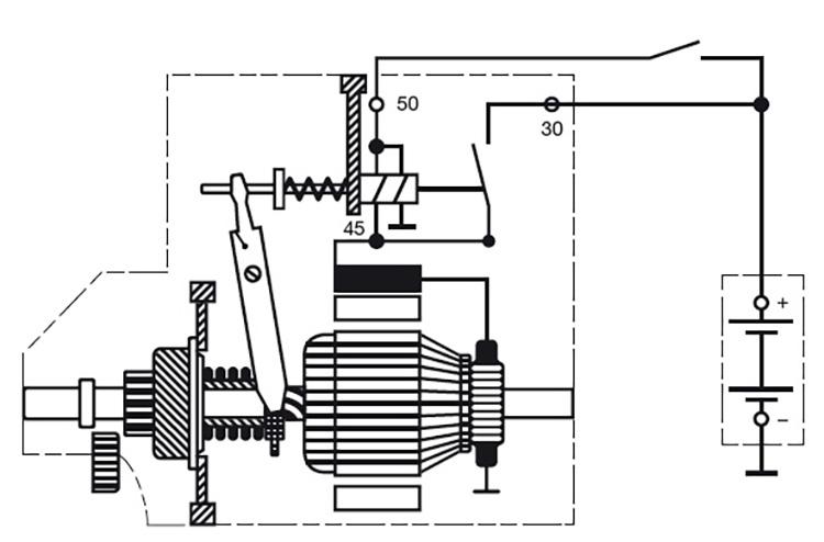 <i>Σχήμα 1: Σχέδιο συνδεσμολογίας με σύνδεση επαφής 50 (έλεγχος εκκίνησης) και σύνδεση επαφής 45 στην έξοδο ηλεκτρομαγνητικής βαλβίδας για την παρακολούθηση της διαδικασίας εκκίνησης.</i>