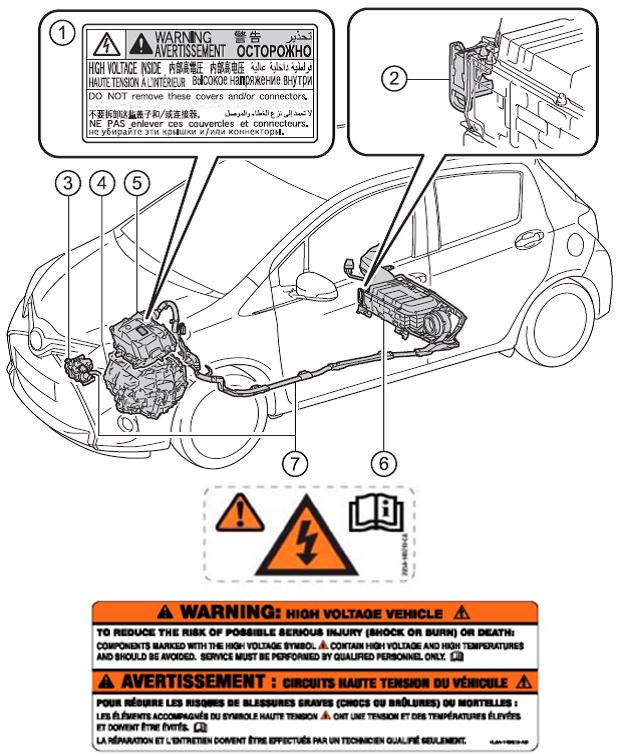 Μέτρα Ασφαλείας Κατά την Εκτέλεση Εργασιών σε υβριδικά – ηλεκτρικά οχήματα