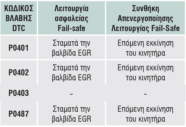 egr pinakas2